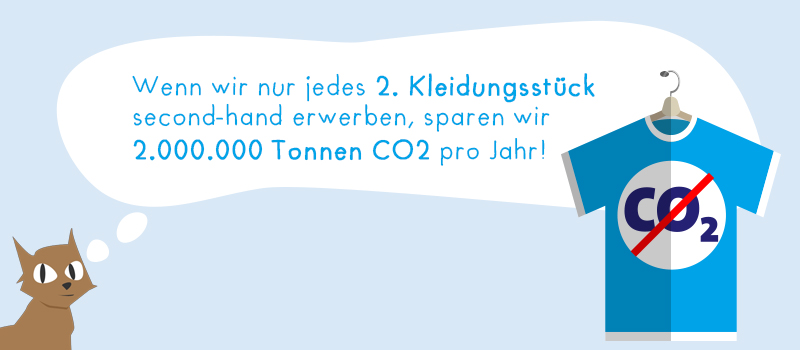 Der CO2 Effekt von 2nd-Hand Fashion